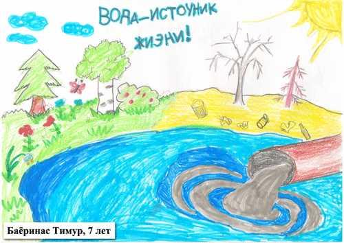 рисунок берегите воду нарисовать что нарисовать на тему